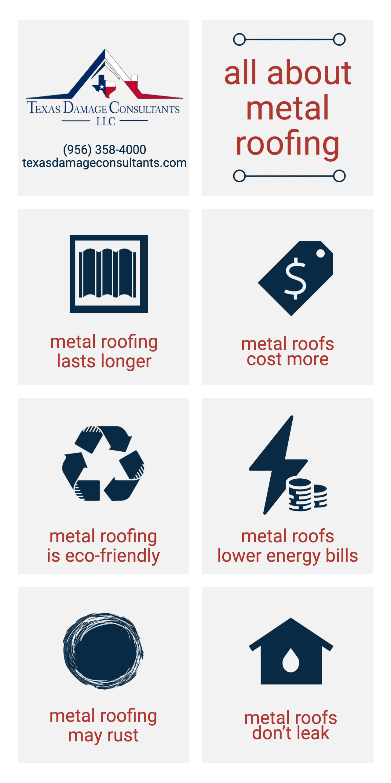 Metal roofing facts infographic.